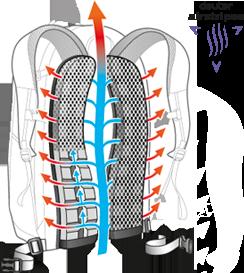 Funktionsrucksack | DEUTER Airstripes System | YEA! Funktionsrucksack