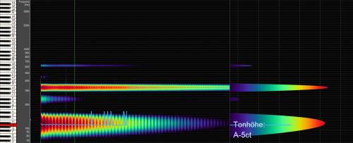 Tibetische Klangschale Frequenzanalyse Bild bei Yoga-Stilvoll 1605g