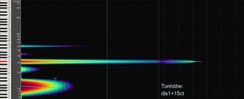 Klangschale Frequenzanalyse bei Yoga Stilvoll 1200g - 1300g