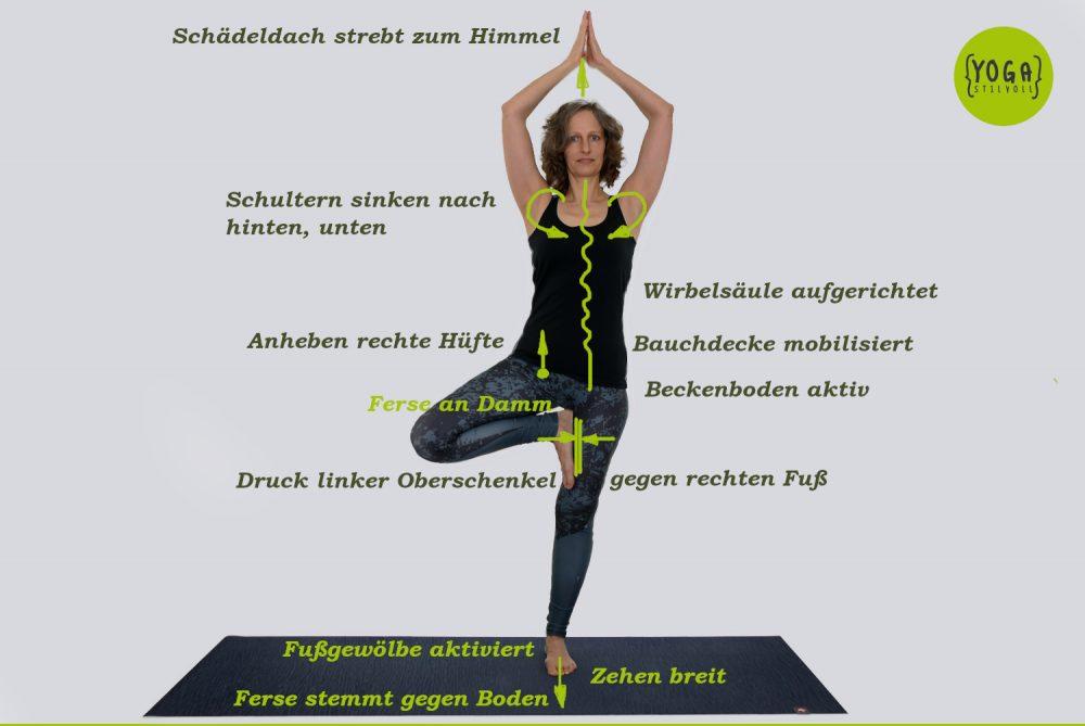 Der Yoga Baum - Vrksasana visuell erklärt