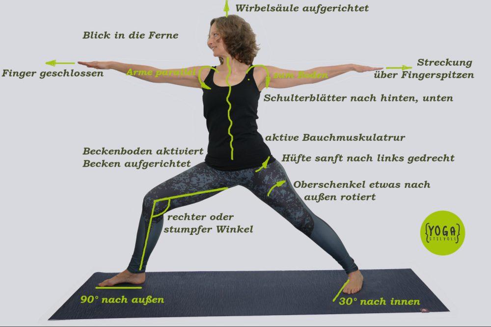 Virabhadrasana 2 - Yoga Krieger 2 - visuell erklärt