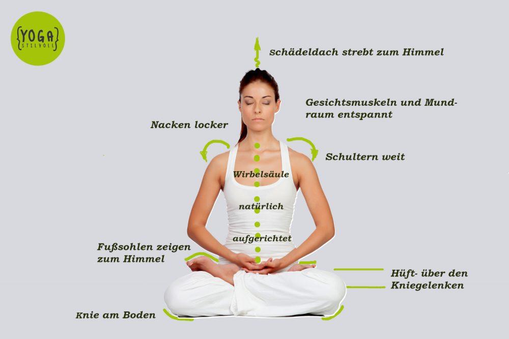 Lotussitz - Padmasana visuell erklärt